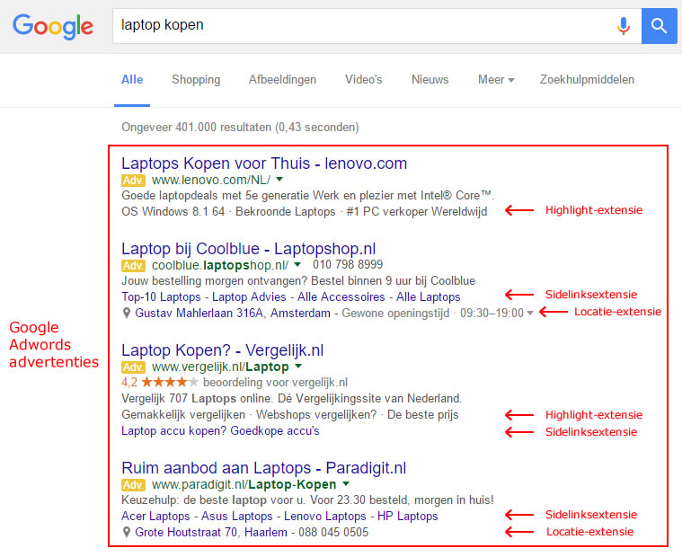 Adwords advertentie extensies