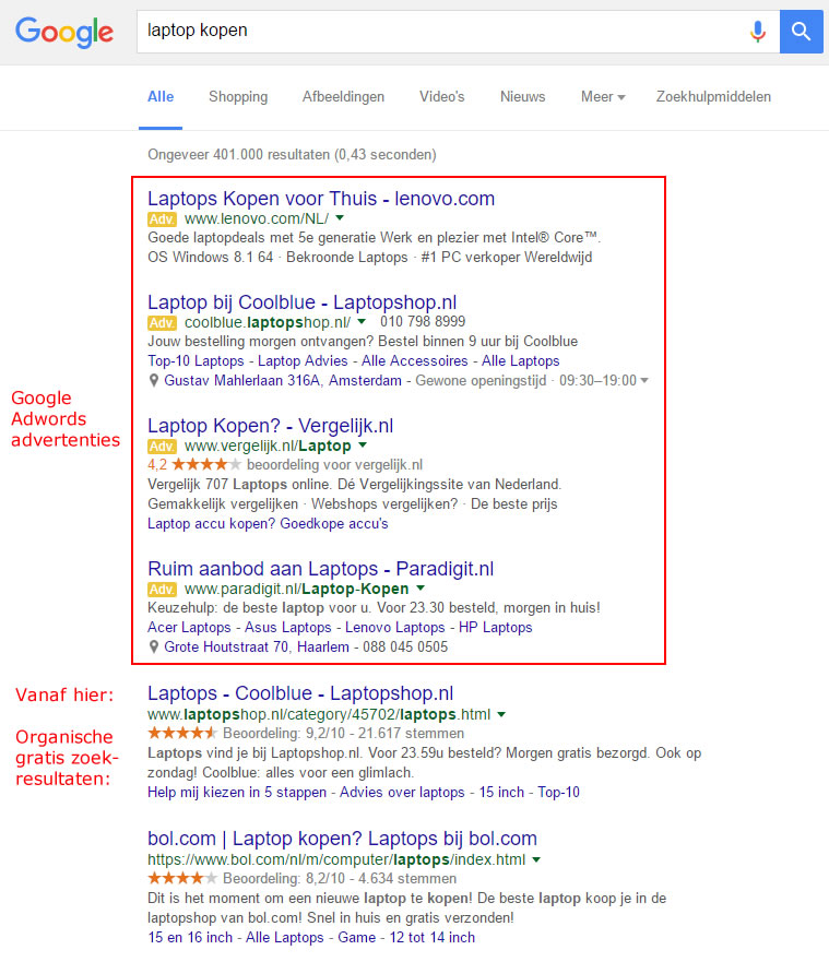 Google Adwords advertenties voorbeeld