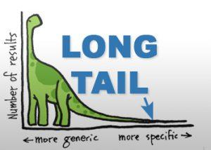 long-tail-zoekwoorden
