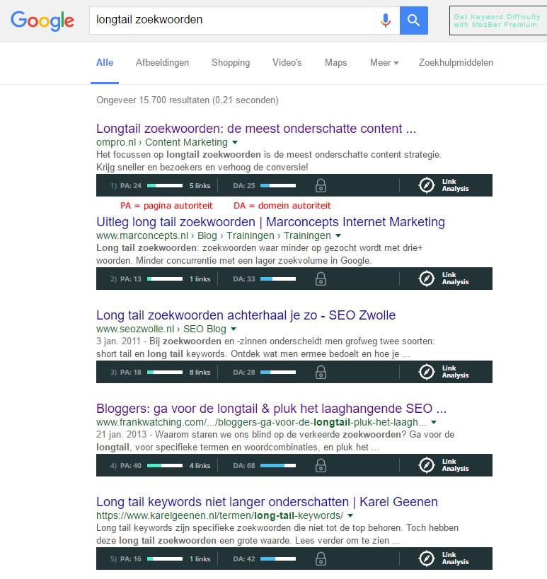 Longtail zoekwoorden mozbar