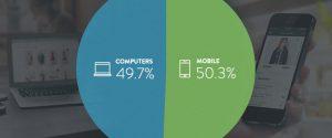 meer mobiele gebruikers